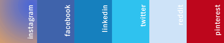 Managing Social Media Platforms
