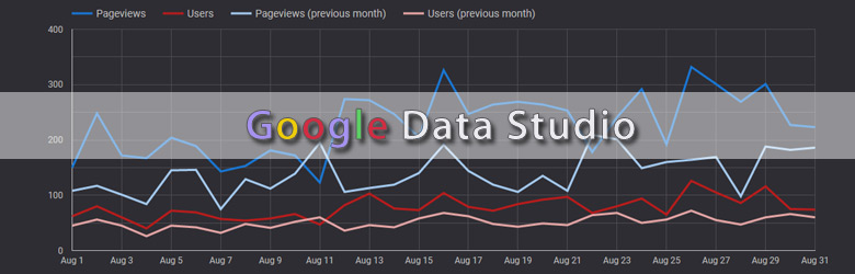 Google Data Studio Reports